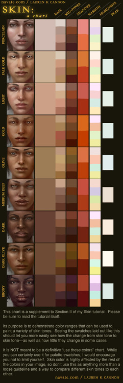 gelicide:  SKIN: a chart - SUPPLEMENT IMG by ~navate A fantastic palette for avariationof skin tones. One I go to for reference fairly often.