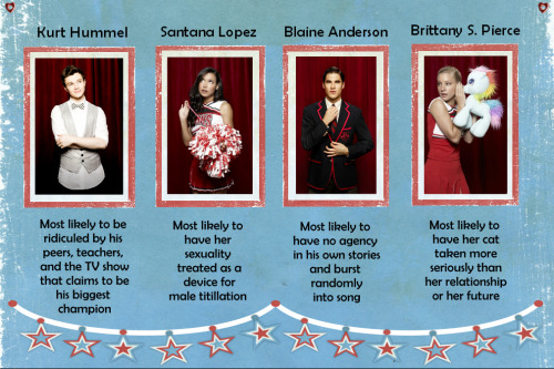 WMHS Yearbook: the lost pages, part 3  Do you want Glee to do better? Write Fox: Kevin ReillyFOX Broadcasting Company10201 West Pico BlvdLos Angeles, CA 90035