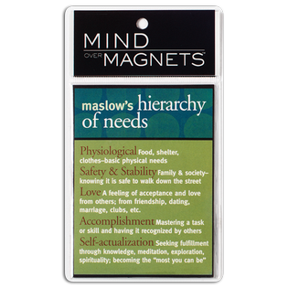 "Maslow's hierarchy of needs magnet Physiological - food shelter, clothes Safety & stability - family & society, street safety Love - A feeling of acceptance and love from other, friendship, dating, marriage, clubs Accomplishment - mastering a task or skill and having it recognised Self-actualization - Seeking fulfillment through knowledge, meditation, exploration, spirituality, becoming the ""most you can be"" (via Magnetic Poetry)"