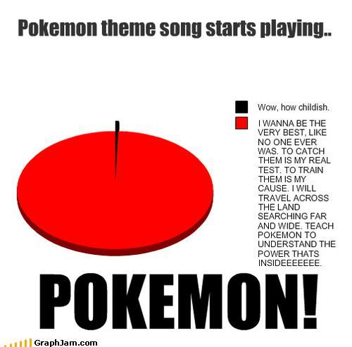 Pokemon FTW.