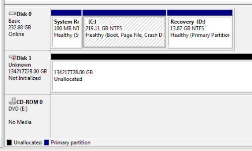 Well, i think i just solved my storage problem. 128 petabytes should last me a few years…