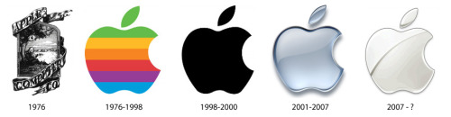 Evolução do logo - Apple