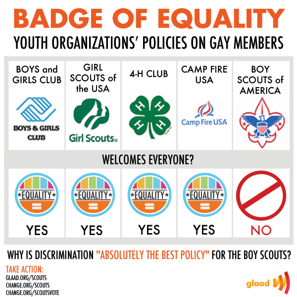 LIKE this if you think the Boy Scouts should follow these organizations & adopt inclusive policies!