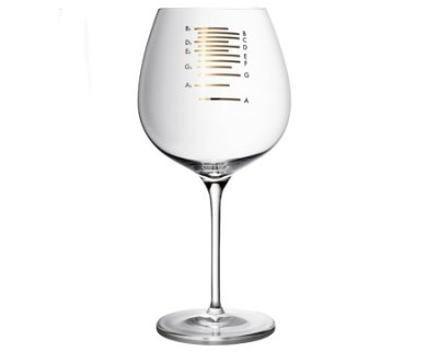 (via Ektopia » Blog Archive » Musical Wine Glasses)