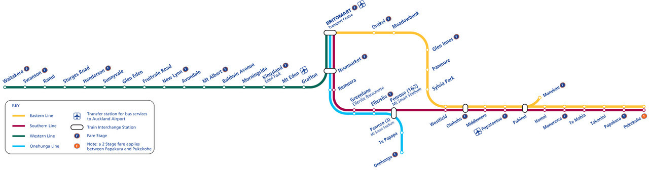 "Official Map: MAXX Commuter Rail, Auckland, New Zealand Time to get away from North America and Europe and head further afield… about as far afield as you can go, actually! Here's the system map for Auckland, New Zealand's commuter rail system. This map, available from the MAXX website, seems to be based off the map they place above doors in the actual train carriages. This explains the horizontal format which skews the Southern Line out to the right of the map instead of towards the bottom, where it heads in real life. Have we been there? Yes, way back in 1993… I didn't catch any trains. What we like: Clear, simple and easy to understand. Nice differentiation between normal stations and interchanges. What we don't like: The labels angled to 30 degrees seems almost entirely unnecessary, as they could fit horizontally with minimal effort. It looks particularly odd at Manukau station, where a 45-degree curve meets the 30-degree type. Strangely, station names are set in two different sizes: all stations on the Western Line are 18-point, but stations past Penrose on the Eastern, Southern and Onehunga Line are set in 16-point. I can't see any reason why this is necessary at all, and seems like an error made by the designer to me. Finally, and this is no actual fault of the map itself… I know it's an historical name (being named after the British Navy ship that surveyed Auckland Harbour in the 1840s), but ""Britomart"" just makes it sound like Auckland's main railway station is located under a cheap convenience store. Our rating: Competent, but not exactly exciting. Average in just about every way, including my score: two-and-a-half-stars.  (Source: Official MAXX website)"