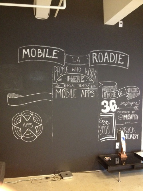 Chalkboard Art at HQ - In progress