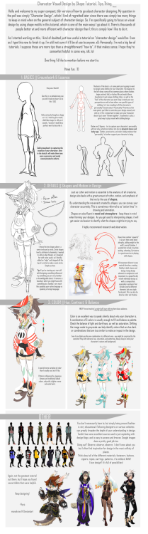 deviantart:  Basic Character Design by Shape by *monokroe