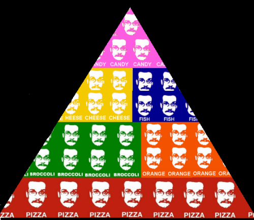 John Green food pyramid
