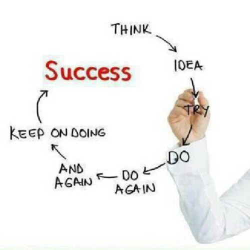 Is this the key to #Success? (Taken with Instagram)