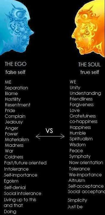 The Ego = False Self … The Soul = True Self