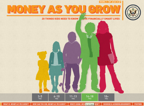gjmueller:  Money as you grow 20 financial lessons for any age, with age-appropriate materials.