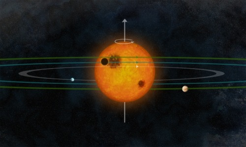 Alien Solar System Looks a Lot Like Our Own Astronomers have discovered an alien solar system whose planets are arranged much like those in our own solar system, a find that suggests most planetary systems start out looking the same, scientists say. Continue Reading
