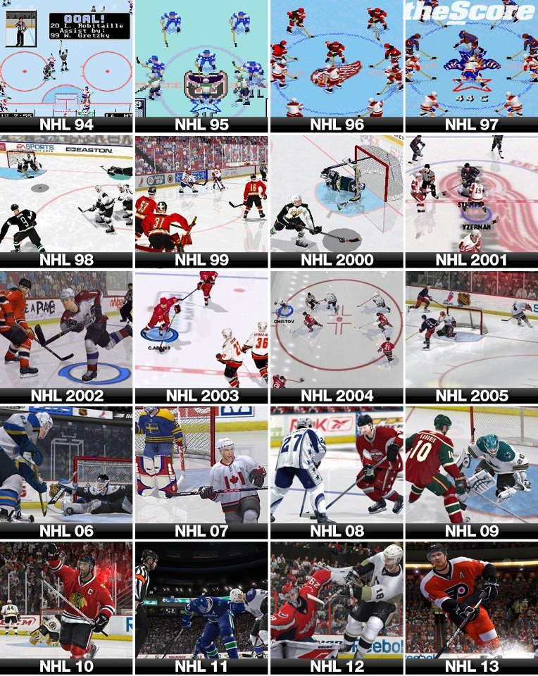 A look at the progression of the EA Sports NHL series.