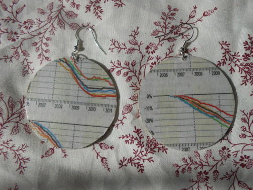 remixdpieces:  Newspaper Graph earrings by Remixd Pieces.  My handmade goodies will be on sale Saturday July 28 at the Indie Craft Bazaar in Fort Lauderdale, Fl from 12pm-5pm at Revolution Live (100 SW 3rd Ave, Ft Lauderdale).