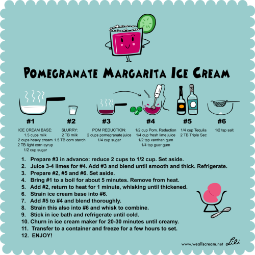 Adapted from the Pomegranate Margarita recipe in Ice Cream Happy Hour. Even though the original recipe calls for 1 cup of pomegranate juice, I reduced this to make the flavor more intense like in a grenadine. I also used less Triple Sec in proportion to the Jose Cuervo tequila, and this is my first time trying out Guar Gum. PHOTO