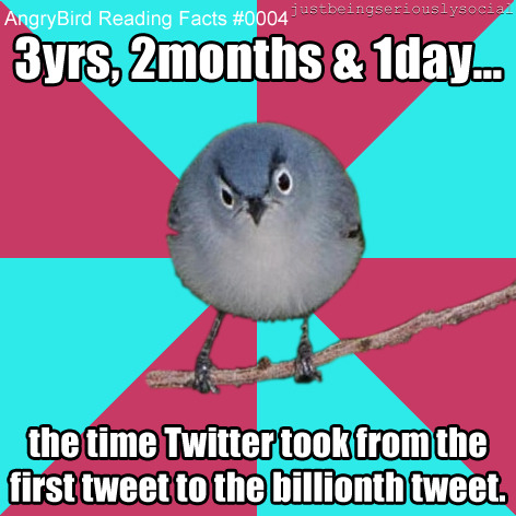 3 years, 2 months and 1 day… the time Twitter took from the first tweet to the billionth tweet. Read more Twitter facts at jeffbullas.com