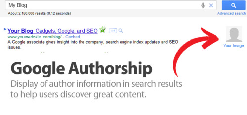 Google came up with an alternative so you can finally add authorship seal in your links without the mark up. Click on the photo to learn more.