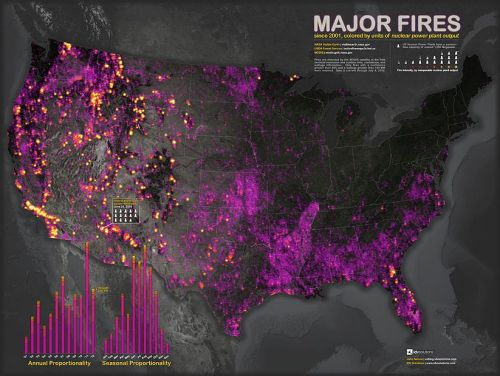 "Hottest Spots in America  Armed with NASA satellite data, a clever data visualization expert has produced a US hotspots map. And it's ultra up-to-date: it includes all major fires in the contiguous US from 2001 through early July 2012. ""Each dot represents a moment of pretty extreme heat.""  Stuff like this makes me want a snow cone. the whole map…"