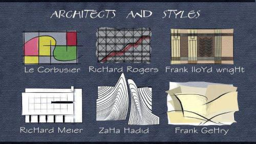archimess:  Architects and styles.  Architects & style :)