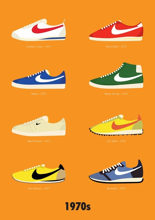 40 years worth of Nike illustrations