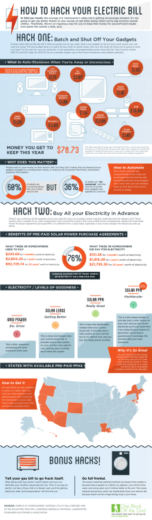 mothernaturenetwork:  How to hack your electric bill