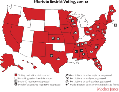 "Since 2001, nearly 1,000 bills that would tighten voting laws have been introduced in 46 states. 24 voting restrictions have passed in 17 states since 2011. This fall, new laws could affect more than 5 million voters in states representing 179 of the 270 electoral votes needed to win the presidency. In the past two years, 5 battleground states (Florida, Iowa, Ohio, Pennsylvania, and Wisconsin) have tightened their voting laws. As of April, 74 restrictive voting laws were on the table in 24 states. Since 2011, 34 states have introduced laws requiring voters to show photo ID, and 9 states have passed photo ID laws, affecting 3.8 million voters. 2.2 million registered voters did not vote in 2008 because they didn't have proper ID. Last year, 12 states introduced laws requiring birth certificates or other proof of citizenship to vote; 3 passed. Only 48 percent of women have a birth certificate with their current legal name on it. Texas' new ID law permits voters to use concealed-handgun licenses as proof of identity, but not state university IDs. 80 percent of the 75 million eligible voters who did not take part in the 2008 election were not registered to vote. In 2008, more than 1/3 of voters cast ballots before Election Day. In 2011, 5 states passed bills to restrict early voting. States with Election Day registration have 7 to 12 percent greater turnout than states without. Last year, 5 states introduced bills that eliminate Election Day registration. 12 percent of minority voters report registering through voter drives, twice the rate of white voters. In 2011, Florida and Texas passed laws making registration drives much harder to organize. Florida state Sen. Mike Bennett, a supporter of the tougher voter registration law, said, ""I don't have a problem making it harder. I want people in Florida to want to vote as bad as that person in Africa who walks 200 miles across the desert. This should not be easy."" While defending its precedent-setting photo ID law before the Supreme Court, Indiana was unable to cite a single instance of voter impersonation in its entire history. In 2008, John McCain said fraudulent registrations collected by ACORN were ""one of the greatest frauds in voter history in this country, maybe destroying the fabric of democracy."" The Congressional Research Service found no proof that anyone improperly registered by ACORN tried to vote. Federal convictions for election fraud, 2002-05 Voting while ineligible: 18 Voting multiple times: 5 Registration fraud: 3"