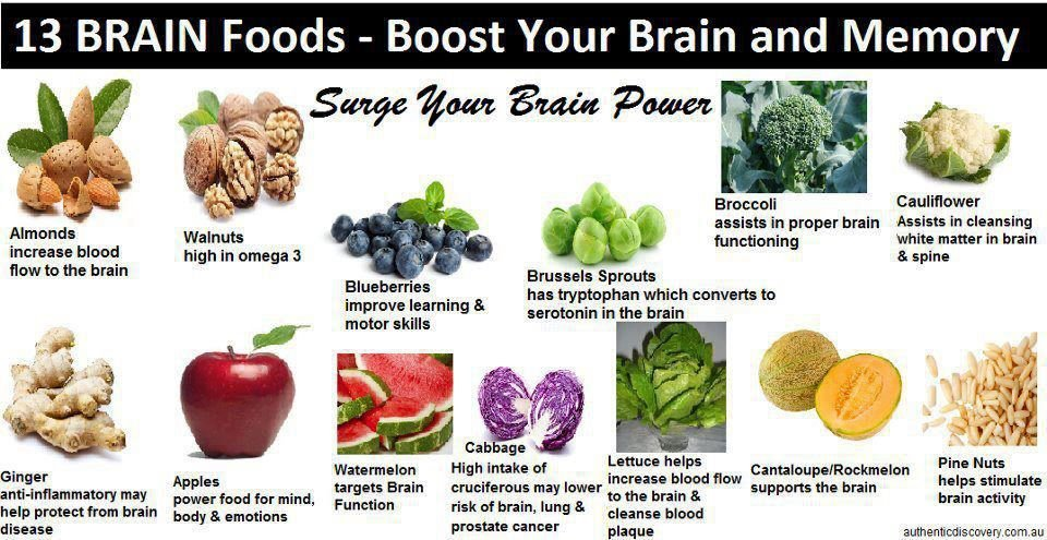 evepostapple:  13 Brain Foods That Also Keep Your Body Tight!