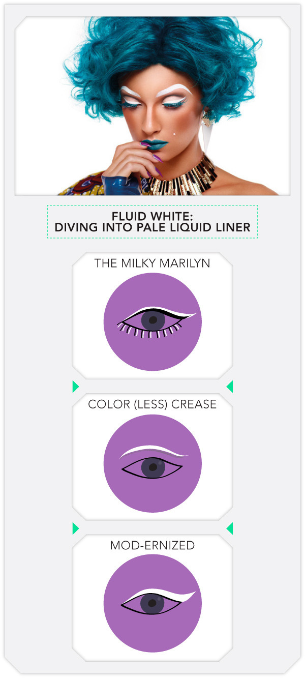beautylish:  Try these 3 ways of rocking white liquid liner!