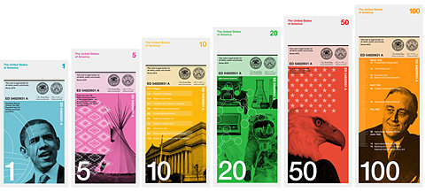 dowling duncan US bank note designs