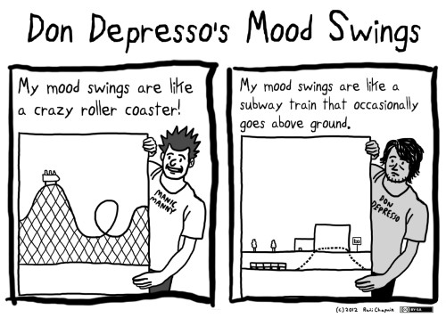 dondepresso:  Don Depresso's Mood Swings  I know how that is, Don.