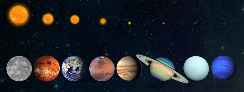 looking-at-the-universe:  Size of the Sun seen from the other planets of the Solar System