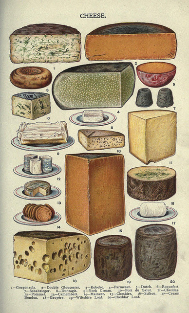 From Mrs. Beeton's Household Management, 1907