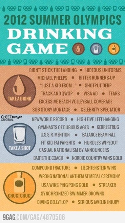 (via 2012 Olympics Drinking Game - PandaWhale)