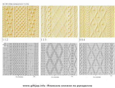 internationalknittingpatterns:  Aran stitch pattern combinations