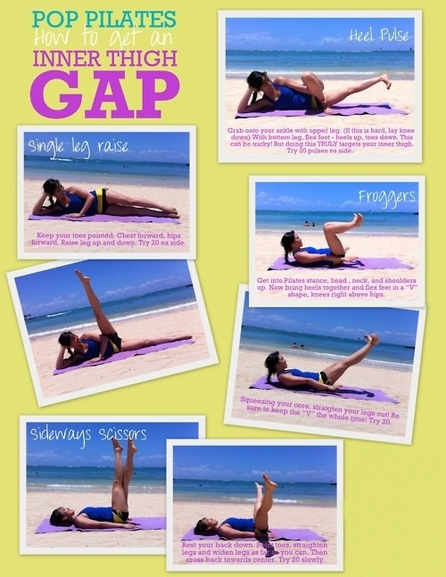 tolovemyskinandbones:  For the anon asking about thigh gaps :)