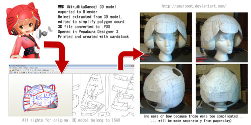 How we went about creating the base for my Nekomura helmet :] Now to paint it with resin, fiberglass it, and move on to bondo.The ears and bow are left off because they were kind of ridiculous to transfer into papercraft format… so I will make them separately myself from paperclay!Credit to original MMD model to ISAOThank you to the lovely Andrew for doing pretty much all the 3D work while I worked on the speakerhands :'D
