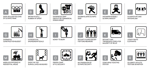 Olympic flip side pictograms…click PDF on main site for bigger view. 'Missiles stationed in residential areas' is my favourite…