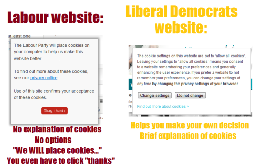 Does a political party's website tell you anything about what they believe?