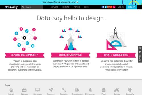 3 outils pour créer une infographie en ligne tumblr m7zgdzpsWw1r65iq5
