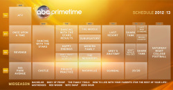 ABC's fall premiere dates for the 2012-13 season.  Friday, September 14 8:00-9:00 p.m.                                           Shark Tank 9:00-10:00 p.m.                                         What Would You Do? 10:00-11:00 p.m.                                       20/20 Monday, September 24 8:00-10:00 p.m.                                         Dancing with the Stars: All-Stars 10:00-11:00 p.m.                                       Castle Tuesday, September 25  8:00-10:00 p.m.                                         Dancing with the Stars the Results Show 10:00-11:00 p.m.                                       Private Practice Wednesday, September 268:00-9:00 p.m.                                           The Middle (special one-hour premiere) 9:00-9:30 p.m.                                           Modern Family 9:30-10:00 p.m.                                         The Neighbors (series premiere) Thursday, September 27 8:00-9:00 p.m.                                           Last Resort 9:00-10:00 p.m.                                         Grey's Anatomy 10:00-11:00 p.m.                                       Scandal Sunday, September 30 8:00-9:00 p.m.                                           Once Upon a Time 9:00-10:00 p.m.                                         Revenge 10:00-11:00 p.m.                                       666 Park Avenue Wednesday, October 3 8:30-9:00 p.m.                                           The Neighbors (regular time period premiere) Sunday, October 7 7:00-8:00 p.m.                                           America's Funniest Home Videos Wednesday, October 10 10:00-11:00 p.m.                                       Nashville Wednesday, October 17 9:30-10:00 p.m.                                         Suburgatory Tuesday, October 23 9:00-9:30 p.m.                                           Happy Endings 9:30-10:00 p.m.                                         Don't Trust the B—- in Apartment 23 Friday, November 2 8:00-8:30 p.m.                                           Last Man Standing 8:30-9:00 p.m.                                           Malibu Country 9:00-10:00 p.m.                                         Shark Tank (new time period premiere)