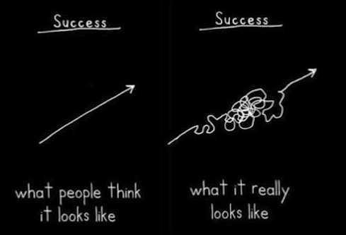 cedricmanrique:  The image on the right is what success is like in reality!