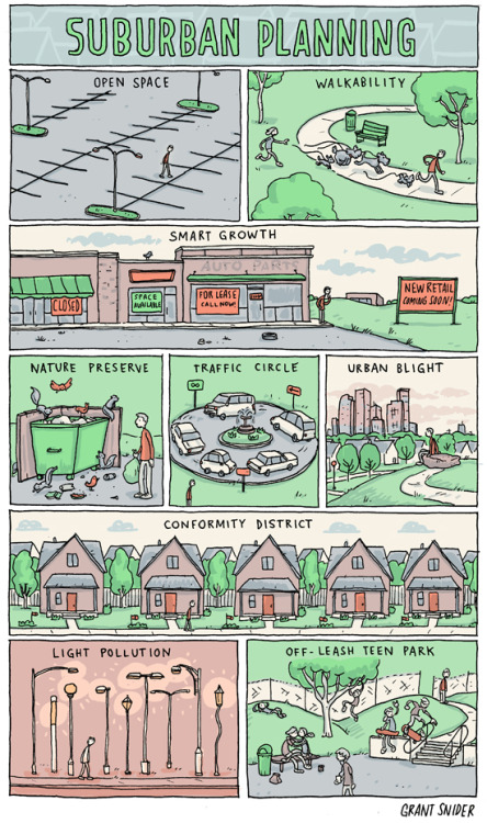 Suburban Planning (via: incidentalcomics)