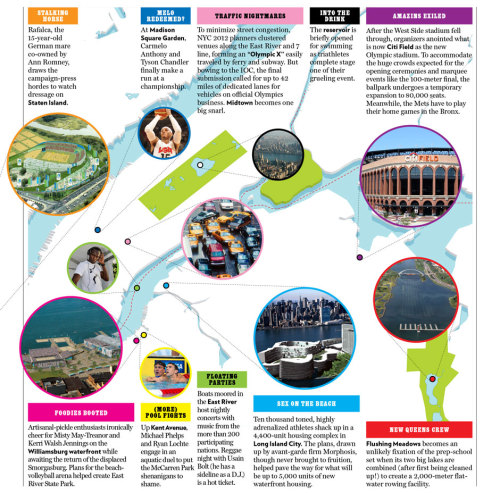 If the 2012 Olympics were in New York City.  What a nightmare it could have been.  (via NYMag.com)