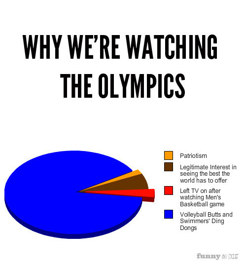 Why We're Really Watching the Olympics Finally, a gold medal in honesty.