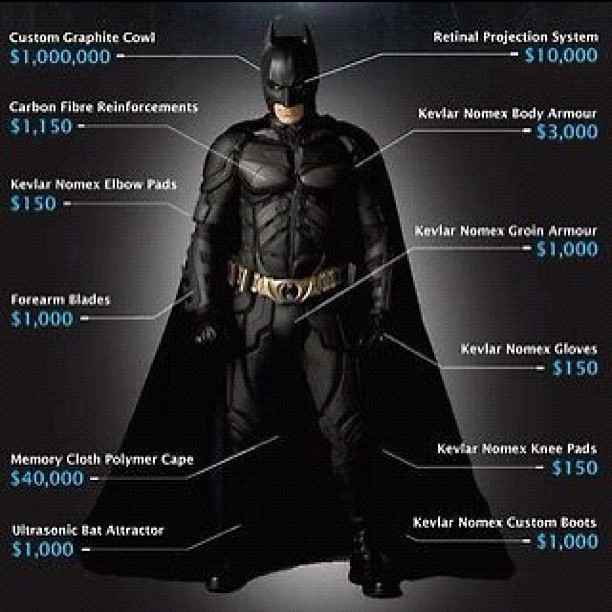 #Batman #Suit (Taken with Instagram)