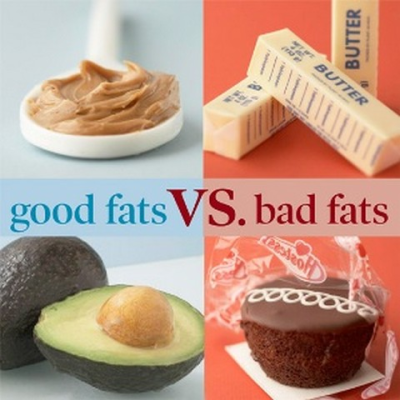readytobesuperfit:  Fats have an important place in your diet, just make sure that you eat wisely.