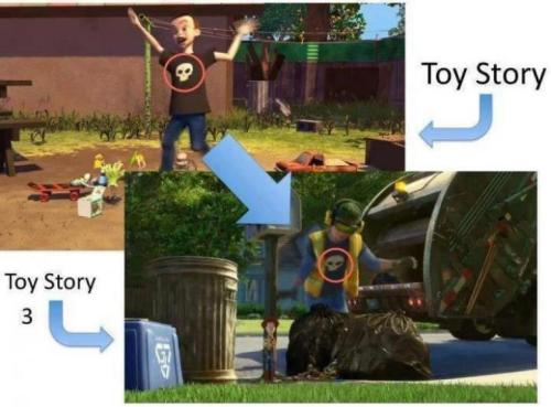 Haha noway gay-bow:  So Sid made a cameo in Toy Story 3, Reblog if you never Noticed