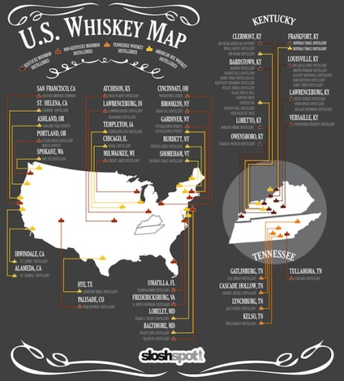 The United States' Best Whiskey