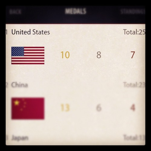 Back on top. #merica #olympics (Taken with Instagram)