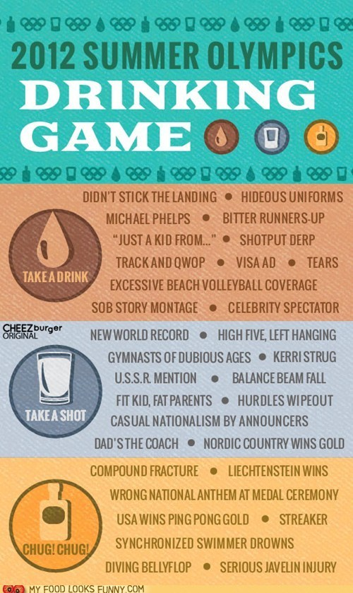 The Olympics Drinking Game